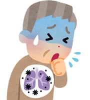 コロナウィルスとは